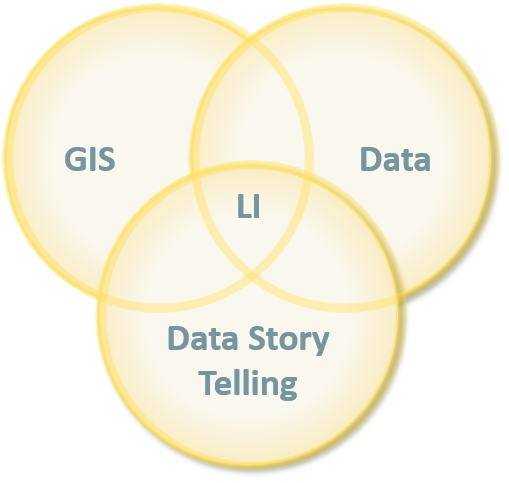 LI_GIS_DATA_DATA STORY TELLING
